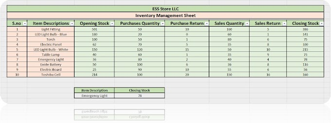VLOOKUP Function in Excel with Example