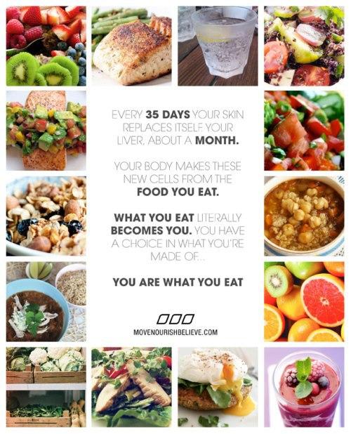 Jak najprościej zmienić nawyki zywieniowe aby schudnąć