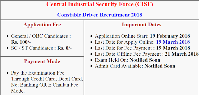 important information for CISF Constable Driver Recruitment Online Form 2018