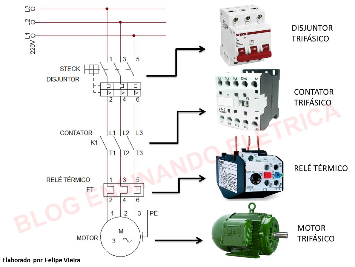 Circuito Eletrico : Você precisa compreender comandos elétricos ensinando