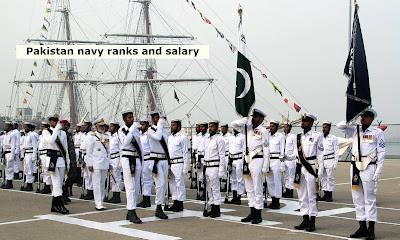 Pakistan navy ranks and salary Badges