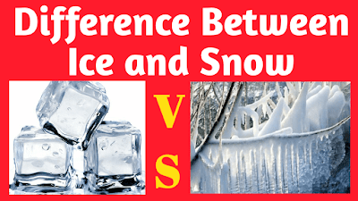 Difference between Ice and Snow