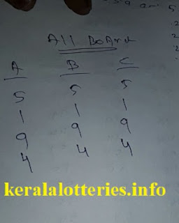 kerala lottery guessing sthree sakthi ss-111 on 19-06-2018