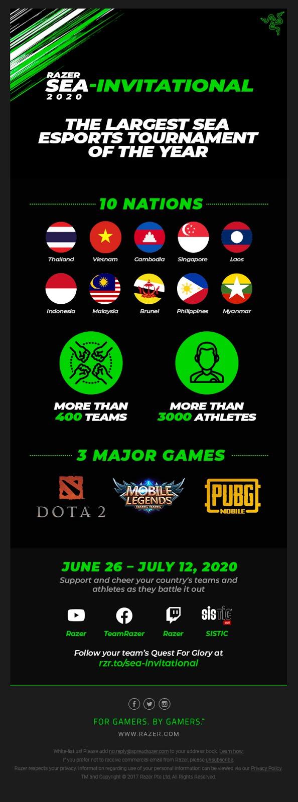 Razer Southeast Asian-Invitational 2020