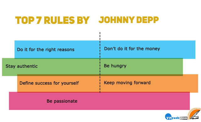Johnny Depp rules for success, rules for success, top 7 rules for success