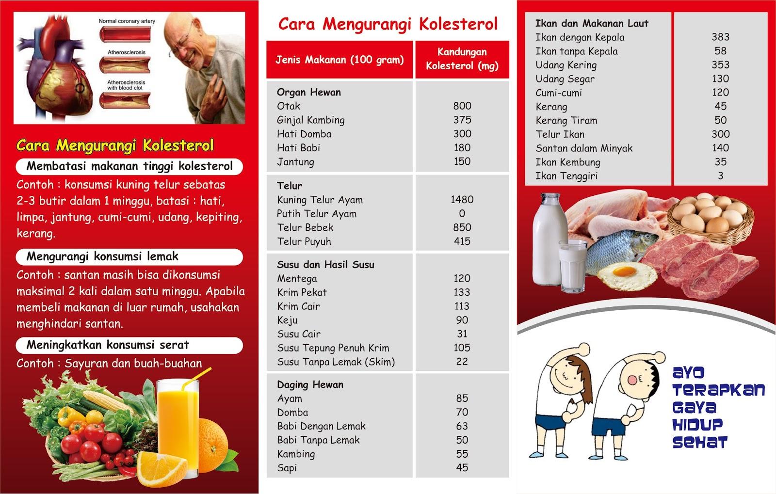 27 Makanan untuk Penderita Wasir dalam Berbagai Jenis