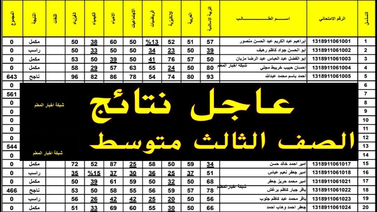 ننشر كشوفات اعلان نتائج الثالث متوسط 2021 الدور الاول في جميع المحافظات العراقية pdf كاملة