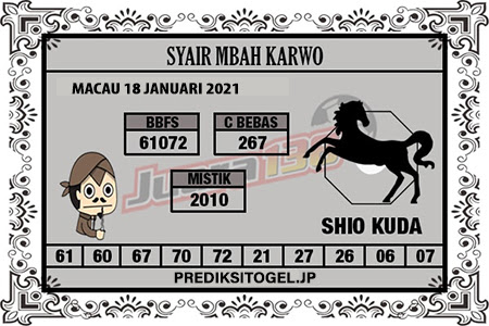 Syair Mbah Karwo Togel Macau Senin 18 Januari 2021
