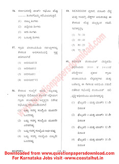 RURAL DEVELOPMENT AND PANCHAYAT RAJ QUESTIONS PDO EXAM QUESTION PAPER 10