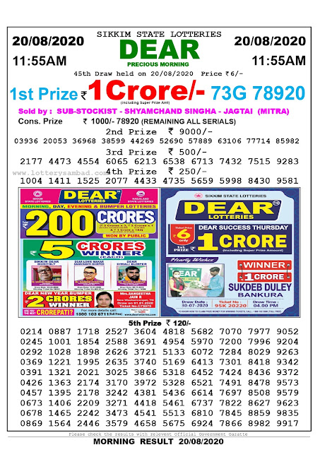 Lottery Sambad 20-08-2020 Sikkim State Lottery Result 11.55 AM