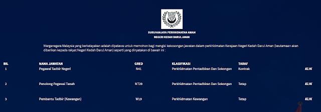 Suruhanjaya Perkhidmatan Negeri Kedah Darul Aman