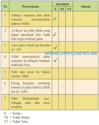 B. Isilah kolom setuju (S), tidak setuju (TS) dan tidak tahu (TT) dengan tanda (✔) berikut alasannya! www.simplenews.me