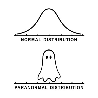 Funny Normal Paranormal Distribution ?joke Picture Cartoon