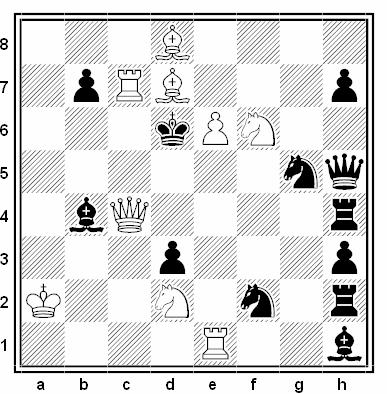 Problema de mate en 2 compuesto por Sven Ceder (1º Premio, Schackvärlden 1939)