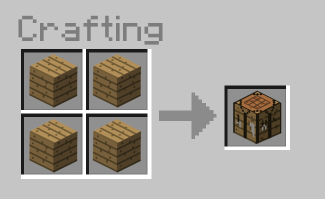 Sejarah dan fakta crafting table di minecraft anvinus minecraft - Crafting table on minecraft ...