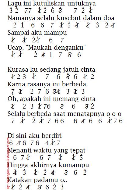 Siapa diantara kalian yang sedang mencari Not angka milik budi doremi  Tolong - Budi Doremi