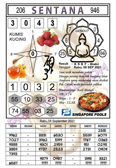 Syair Sentana Singapura Rabu 30-September-2021