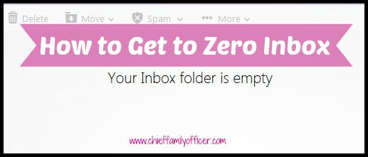 Zero Inbox | ChiefFamilyOfficer.com