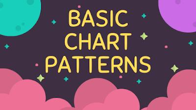 Basic Chart Patterns