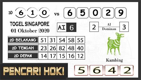 Prediksi Pencari Hoki SGP 45 Kamis 01 Oktober 2020