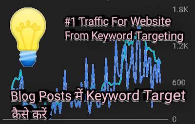Blog में किसी भी Post को एक अच्छे Keyword पर Target कैसे करें? Keyword typo Generator, Blog ki Kisi bhee Post Me Ache Keywords Target Kaise Kare, Blog Keyword Generator, Blog Me Traffic Kaise Badhaye, Keyword Research Kaise Kare