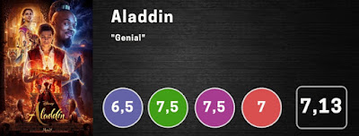 Nota Aladdin
