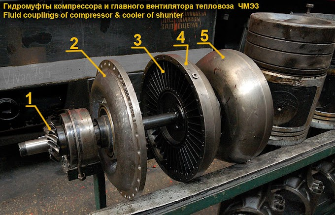 What is fluid coupling and advantage of fluid coupling