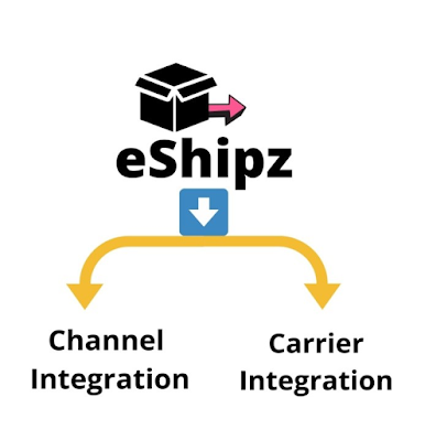 eShipz Channel Integration