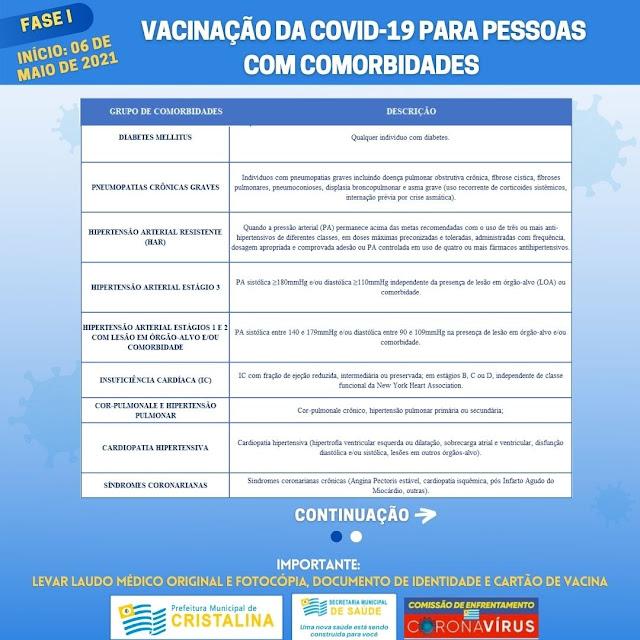 Grupo Comorbidade que serão vacinados em Cristalina Goiás