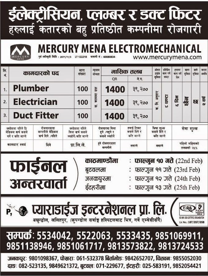 Electrician, Plumber, Duct Fitter vacancy in Qatar
