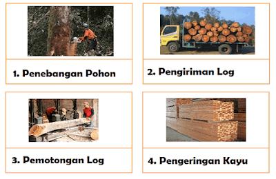 Pembuatan benda-benda dari kayu berdasarkan bacaan halaman 12 dan 13 www.simplenews.me