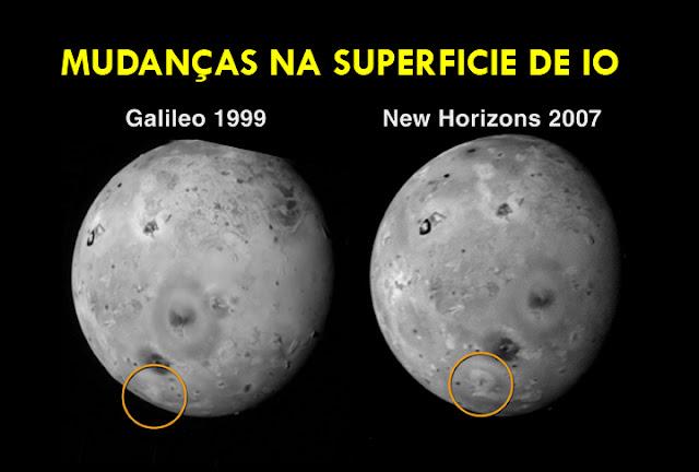 mudanças na superficie de Io