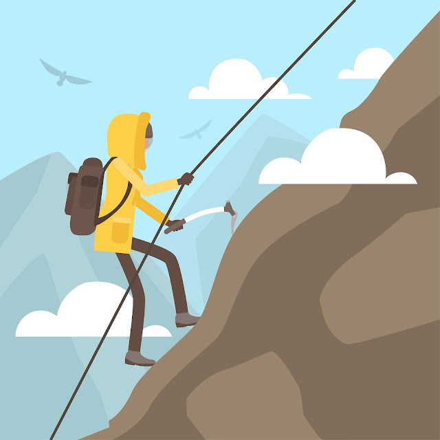 self challenging success motivation
