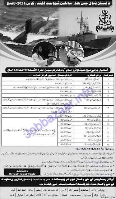 Pakistan Navy As Civilian Jobs 2021 Online Apply    Pak Navy Jobs 2021