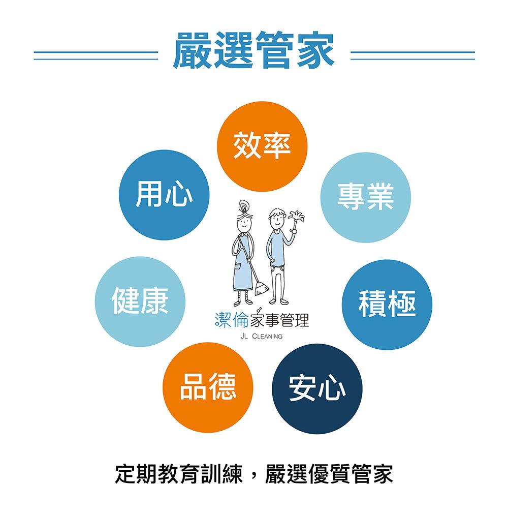台南清潔公司