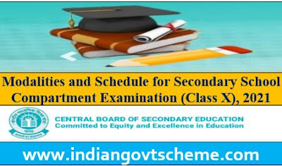 Modalities and Schedule for Secondary School