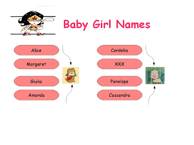 Mexican Girl Names That Start With M