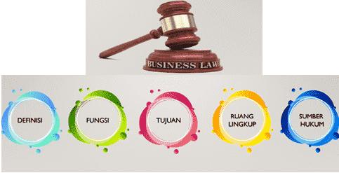 Hukum Bisnis: Pengertian Hukum Bisnis, Hukum Bisnis Menurut Ahli,  Fungsi, Tujuan,  Ruang Lingkup dan Sumber Hukum Bisnis