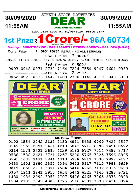 Lottery Sambad Today 30.09.2020 Dear Cherished Morning 11:55 am