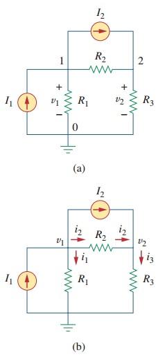analisis node pdf