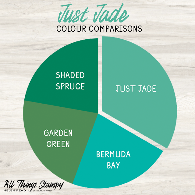 Stampin Up In Colors colour comparisons 2020 Allthingsstampy Just Jade