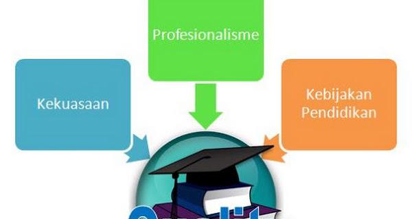 Kekuasaan, Profesionalisme, dan Kebijakan Pendidikan