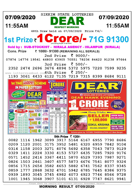 Sikkim State Lottery Sambad 07-09-2020 Today Result 11.55 AM