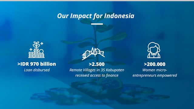 impact Amartha untuk Indonesia