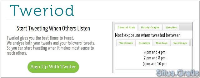 Tweroid adalah tool yang sangat berguna bagi pemasar di Twitter