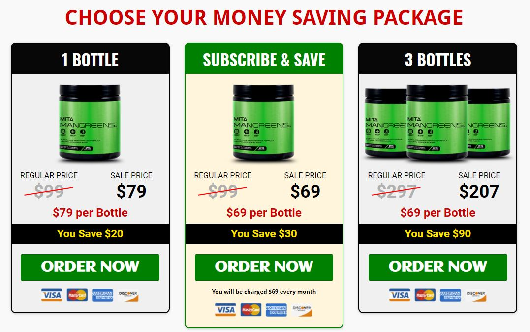 Man Greens Best Price