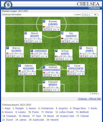 best formation chelsea fc 21-22