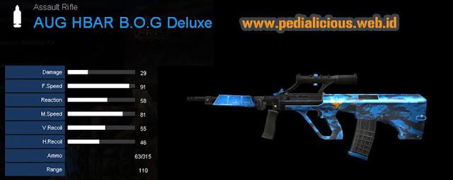 Detail Statistik AUG HBAR B.O.G Deluxe
