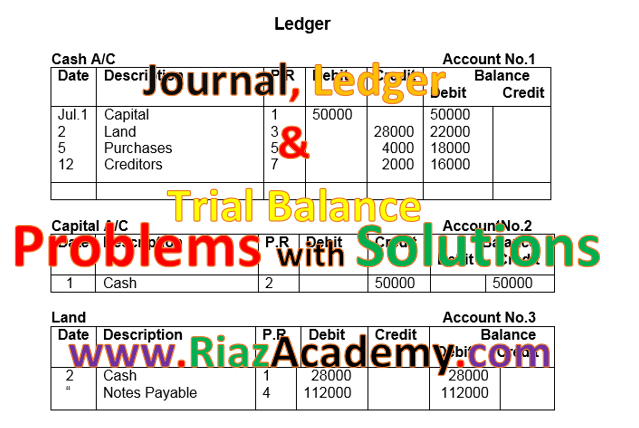 Journal, Ledger and Trial Balance Problems and Solutions