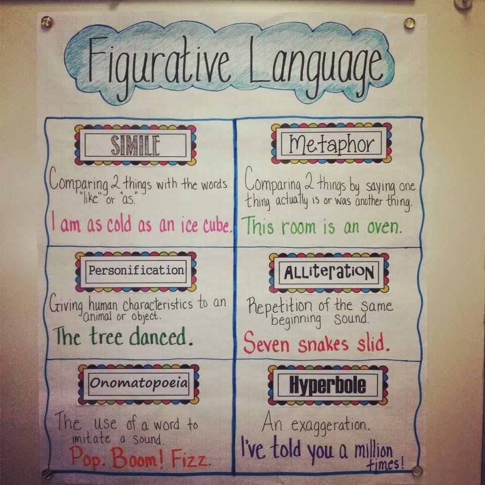Letastic Blossoming In Fifth Grade Figurative Language Go